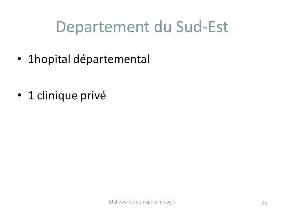 Departement du Sud-Est 1hopital départemental 1 clinique privé Etat des lieux en ophtalmologie 28