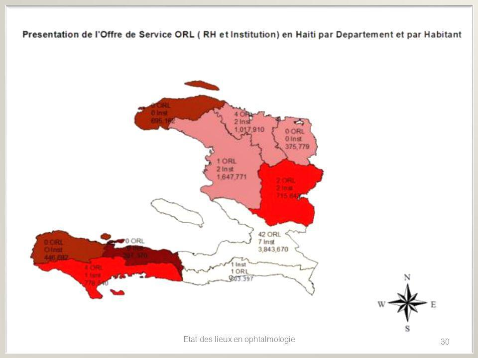 Etat des lieux en ophtalmologie 30