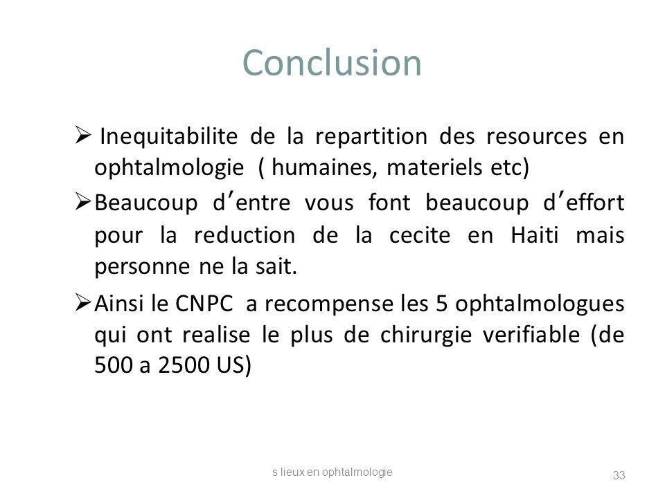 Conclusion Inequitabilite de la repartition des resources en ophtalmologie ( humaines, materiels etc) Beaucoup dentre vous font beaucoup deffort pour
