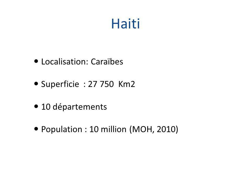 Haiti Localisation: Caraïbes Superficie : 27 750 Km2 10 départements Population : 10 million (MOH, 2010)