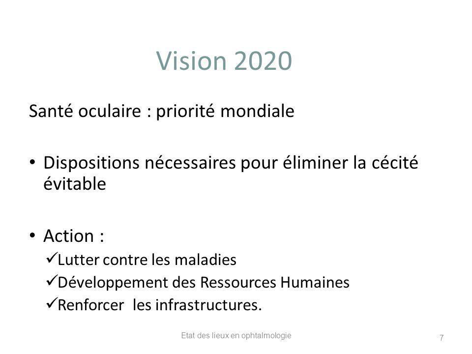 Vision 2020 Santé oculaire : priorité mondiale Dispositions nécessaires pour éliminer la cécité évitable Action : Lutter contre les maladies Développe