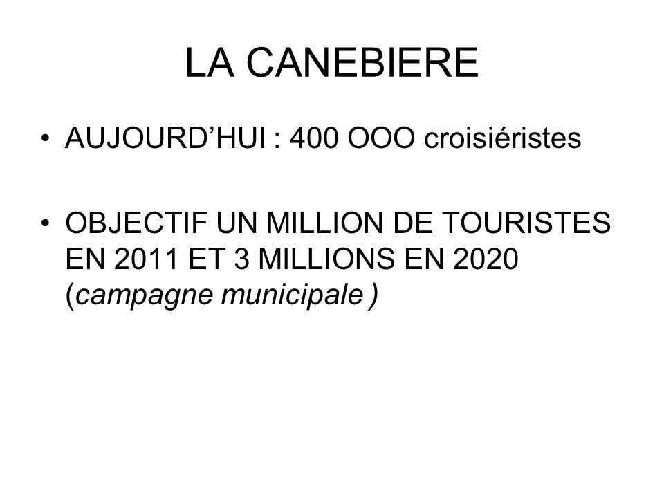 LA CANEBIERE AUJOURDHUI : 400 OOO croisiéristes OBJECTIF UN MILLION DE TOURISTES EN 2011 ET 3 MILLIONS EN 2020 (campagne municipale )