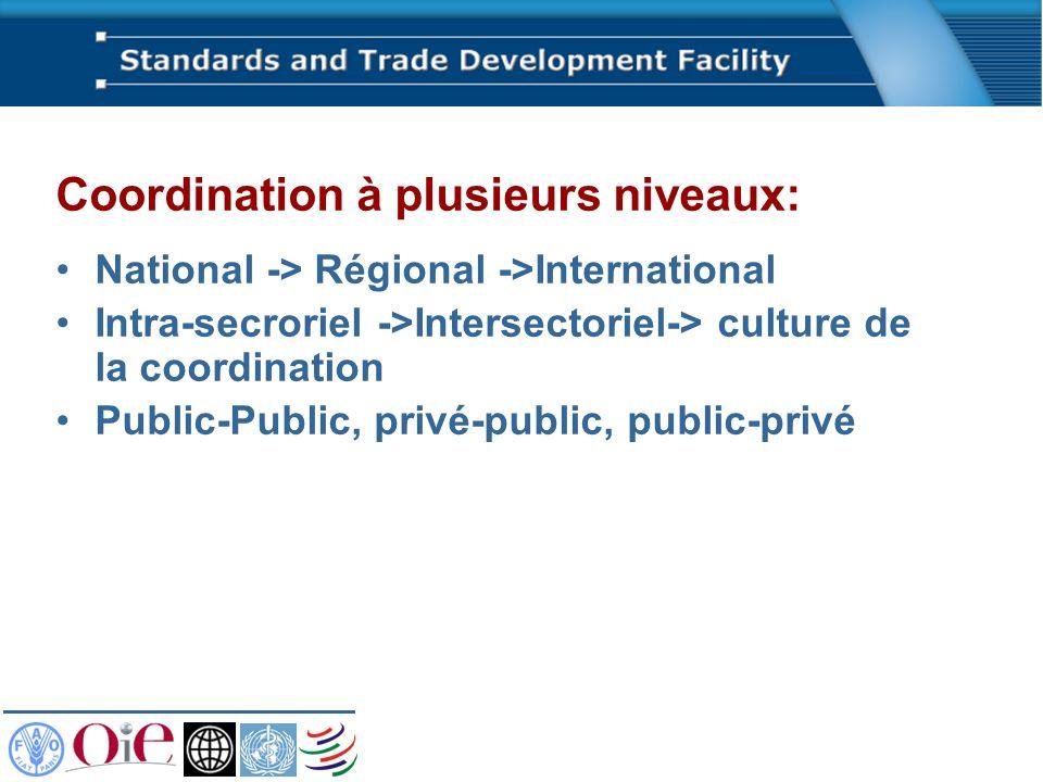 Coordination à plusieurs niveaux: National -> Régional ->International Intra-secroriel ->Intersectoriel-> culture de la coordination Public-Public, pr