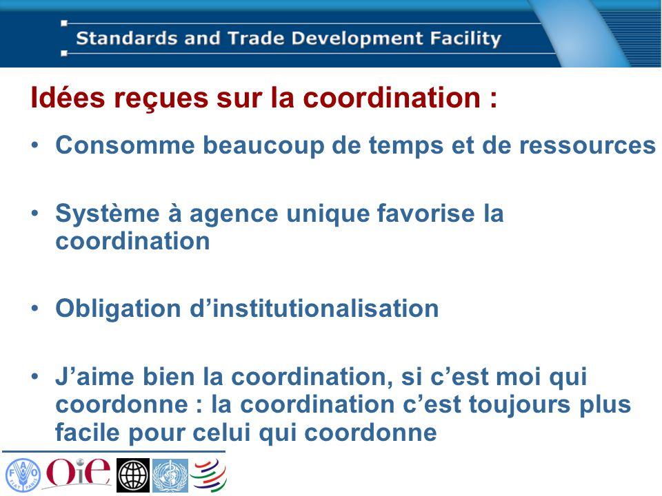 Idées reçues sur la coordination : Consomme beaucoup de temps et de ressources Système à agence unique favorise la coordination Obligation dinstitutio