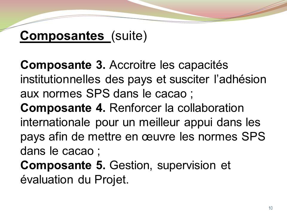 Composante 3.