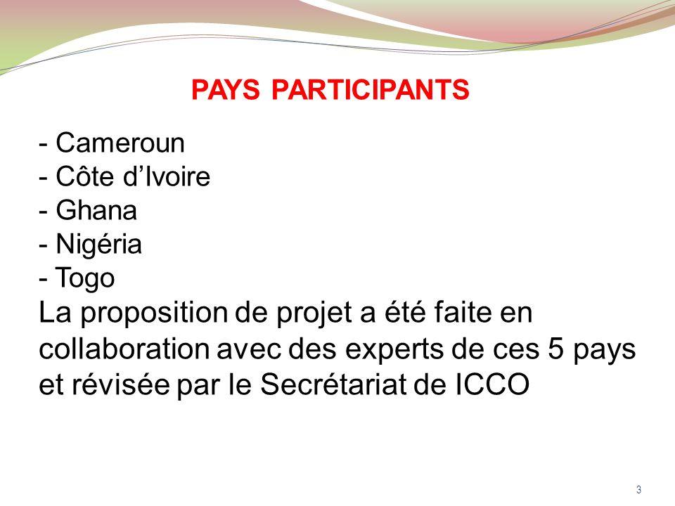 3 - Cameroun - Côte dIvoire - Ghana - Nigéria - Togo La proposition de projet a été faite en collaboration avec des experts de ces 5 pays et révisée par le Secrétariat de ICCO PAYS PARTICIPANTS