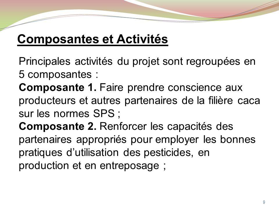 Principales activités du projet sont regroupées en 5 composantes : Composante 1.