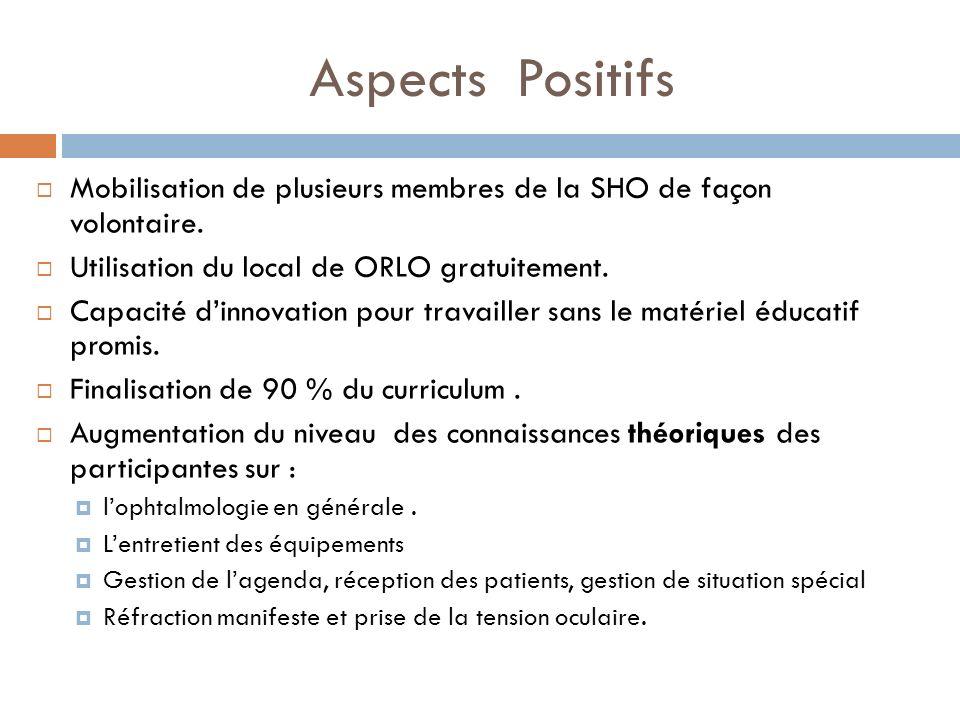 Aspects Positifs Mobilisation de plusieurs membres de la SHO de façon volontaire. Utilisation du local de ORLO gratuitement. Capacité dinnovation pour
