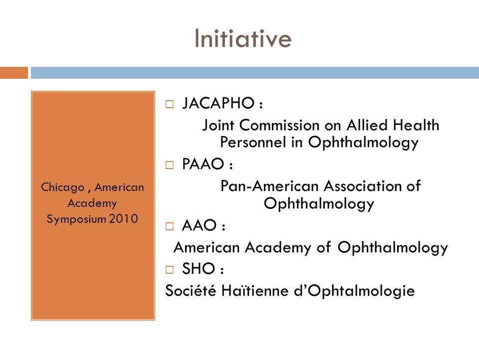 Objectifs Expérience BETA Augmenter le niveau de 5 a 8 employés travaillant déjà avec un ophtalmologue.