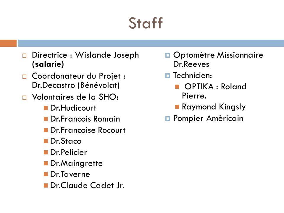 Staff Directrice : Wislande Joseph (salarie) Coordonateur du Projet : Dr.Decastro (Bénévolat) Volontaires de la SHO: Dr.Hudicourt Dr.Francois Romain D