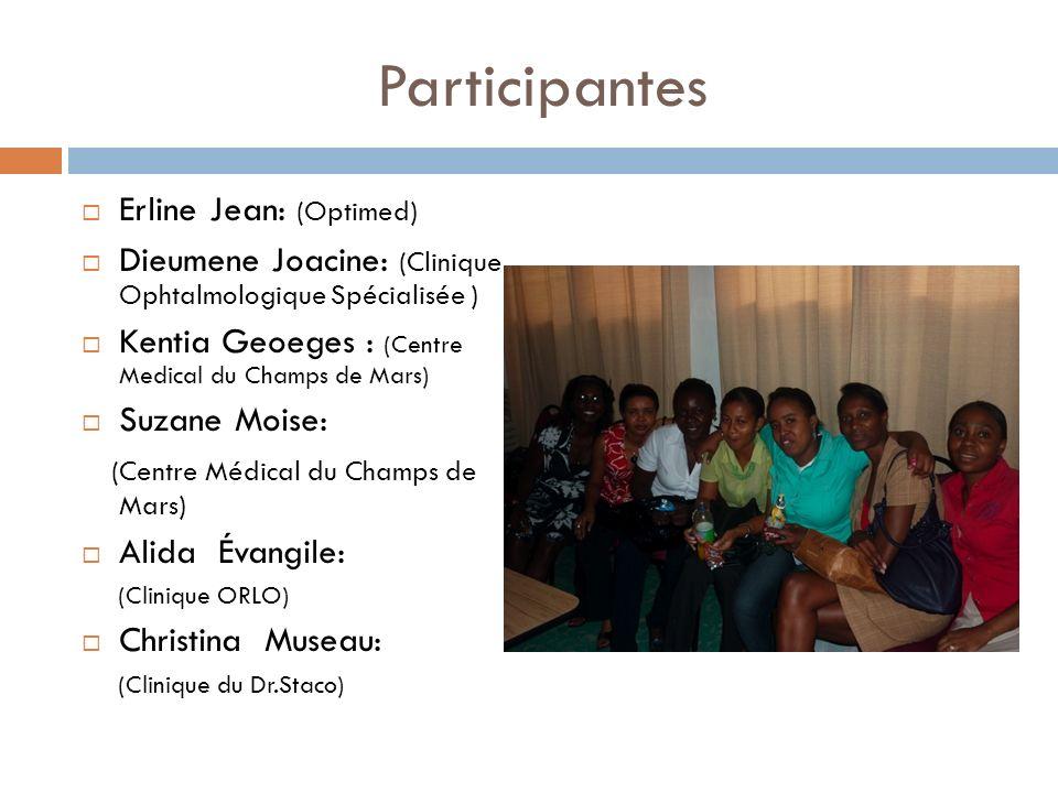 Participantes Erline Jean: (Optimed) Dieumene Joacine: (Clinique Ophtalmologique Spécialisée ) Kentia Geoeges : (Centre Medical du Champs de Mars) Suz