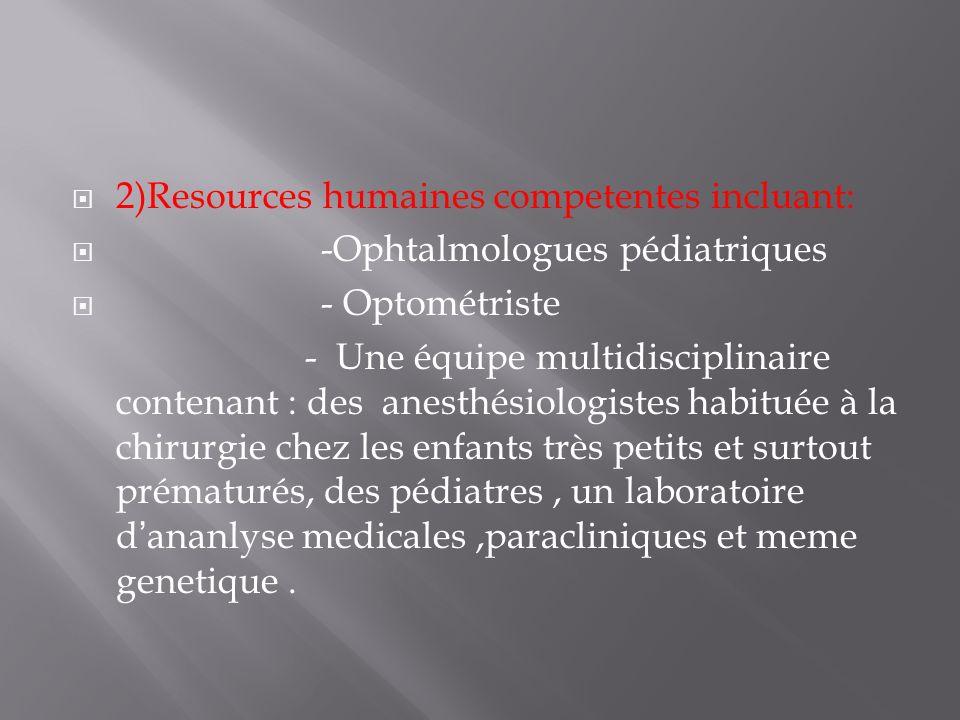 2)Resources humaines competentes incluant: -Ophtalmologues pédiatriques - Optométriste - Une équipe multidisciplinaire contenant : des anesthésiologistes habituée à la chirurgie chez les enfants très petits et surtout prématurés, des pédiatres, un laboratoire dananlyse medicales,paracliniques et meme genetique.