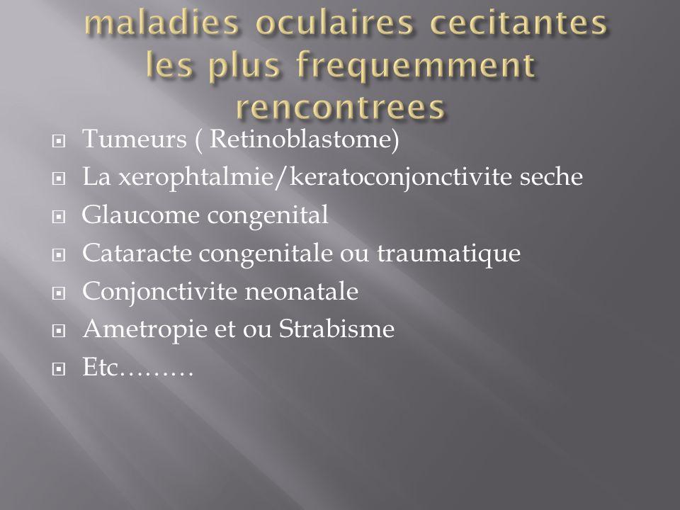 Tumeurs ( Retinoblastome) La xerophtalmie/keratoconjonctivite seche Glaucome congenital Cataracte congenitale ou traumatique Conjonctivite neonatale Ametropie et ou Strabisme Etc………