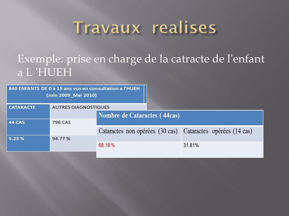 Exemple: prise en charge de la catracte de lenfant a L HUEH