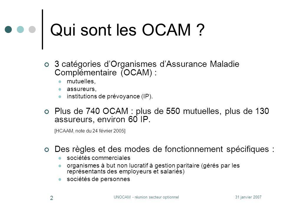 31 janvier 2007UNOCAM - réunion secteur optionnel 2 Qui sont les OCAM .