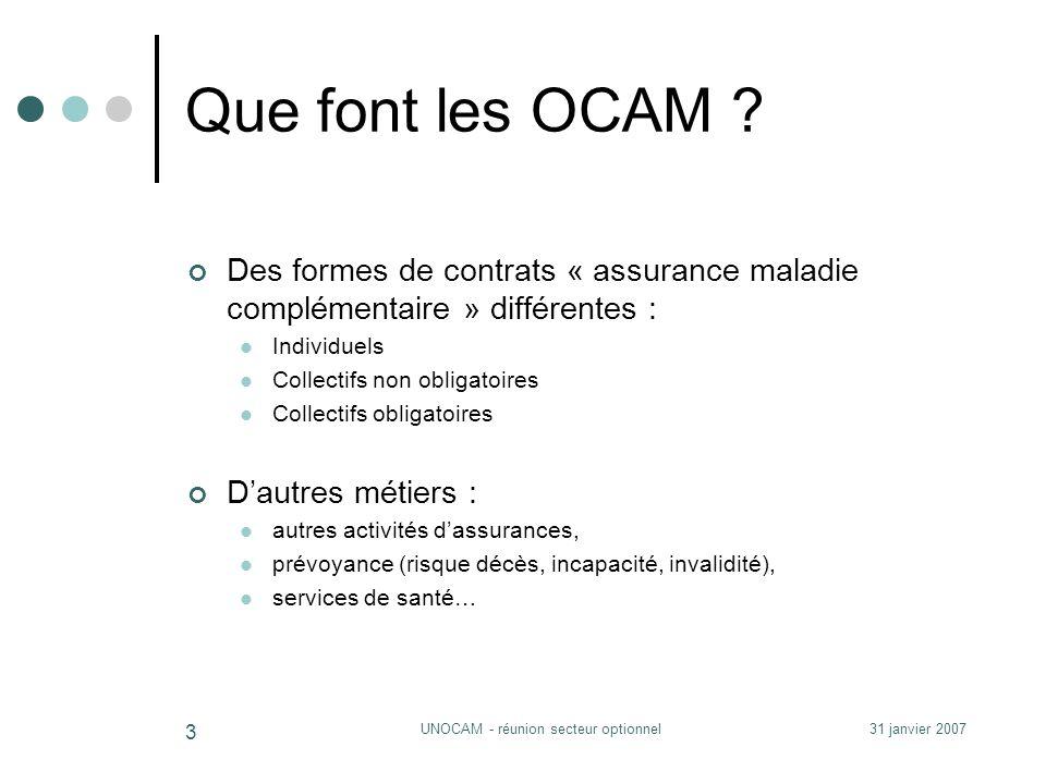 31 janvier 2007UNOCAM - réunion secteur optionnel 3 Que font les OCAM .