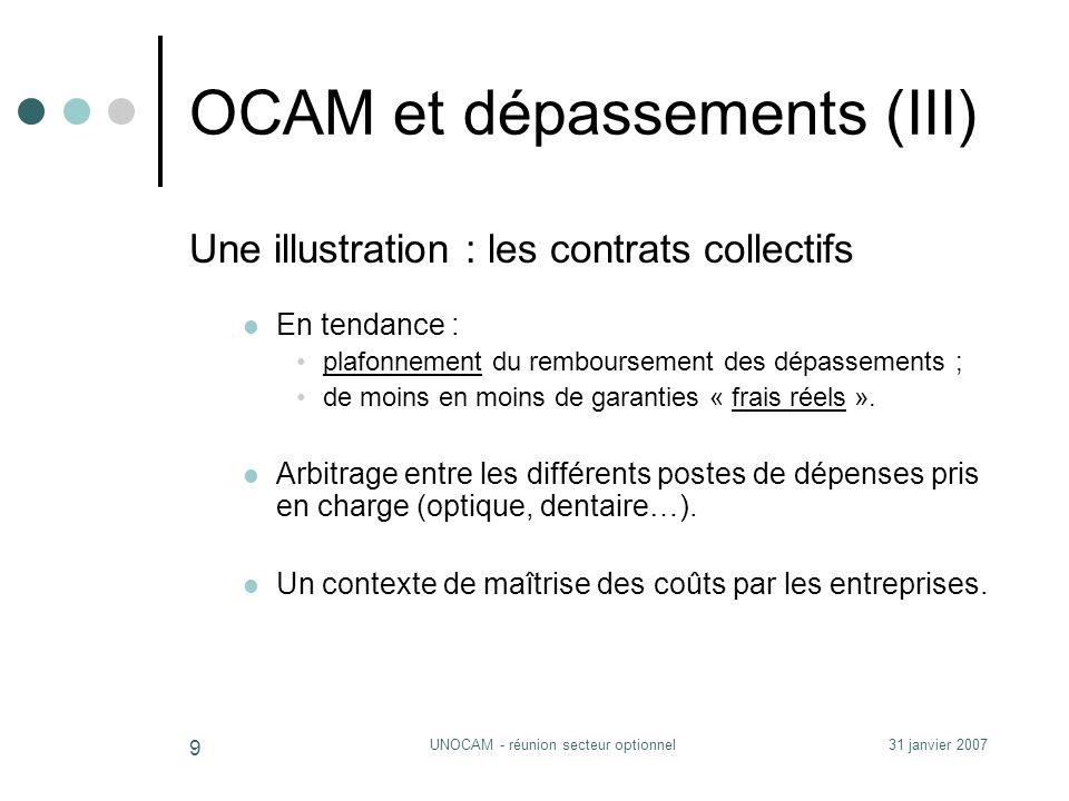 31 janvier 2007UNOCAM - réunion secteur optionnel 9 OCAM et dépassements (III) Une illustration : les contrats collectifs En tendance : plafonnement du remboursement des dépassements ; de moins en moins de garanties « frais réels ».