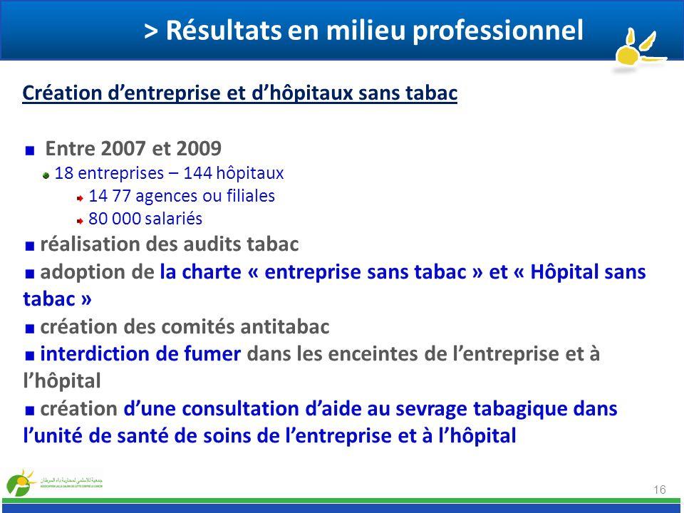 16 Entre 2007 et 2009 18 entreprises – 144 hôpitaux 14 77 agences ou filiales 80 000 salariés réalisation des audits tabac adoption de la charte « ent