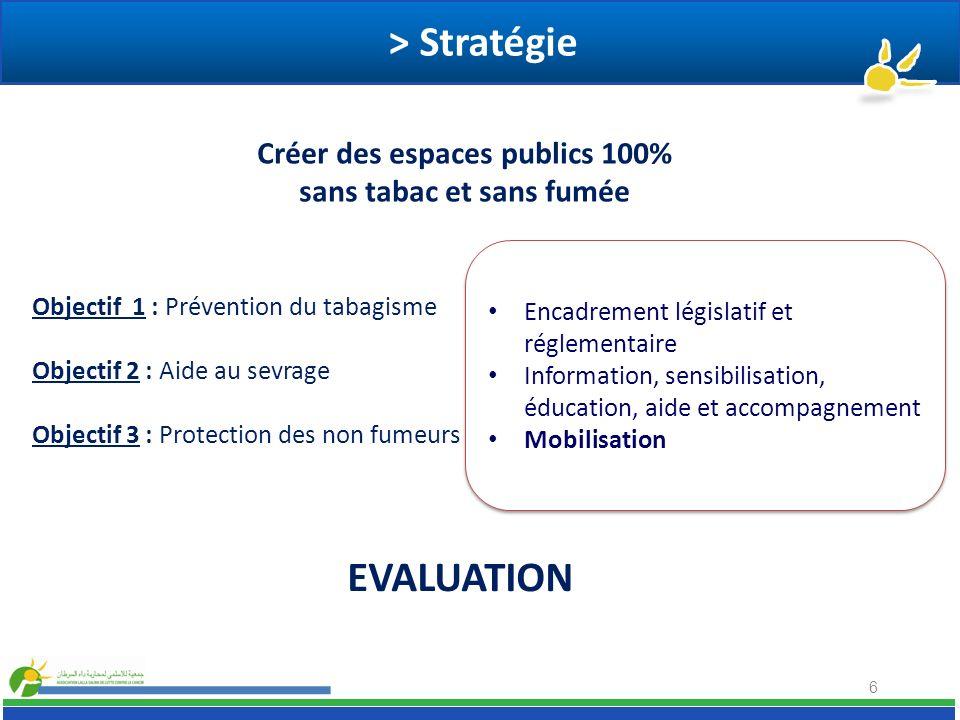 6 > Stratégie Encadrement législatif et réglementaire Information, sensibilisation, éducation, aide et accompagnement Mobilisation Encadrement législa
