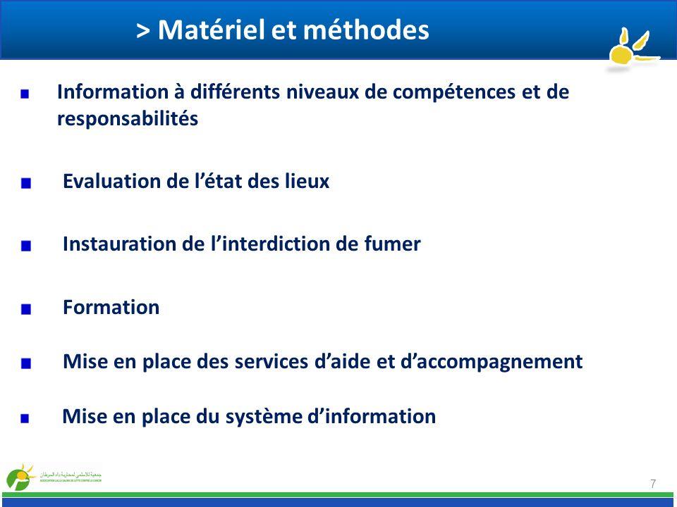 7 > Matériel et méthodes Information à différents niveaux de compétences et de responsabilités Evaluation de létat des lieux Instauration de linterdic