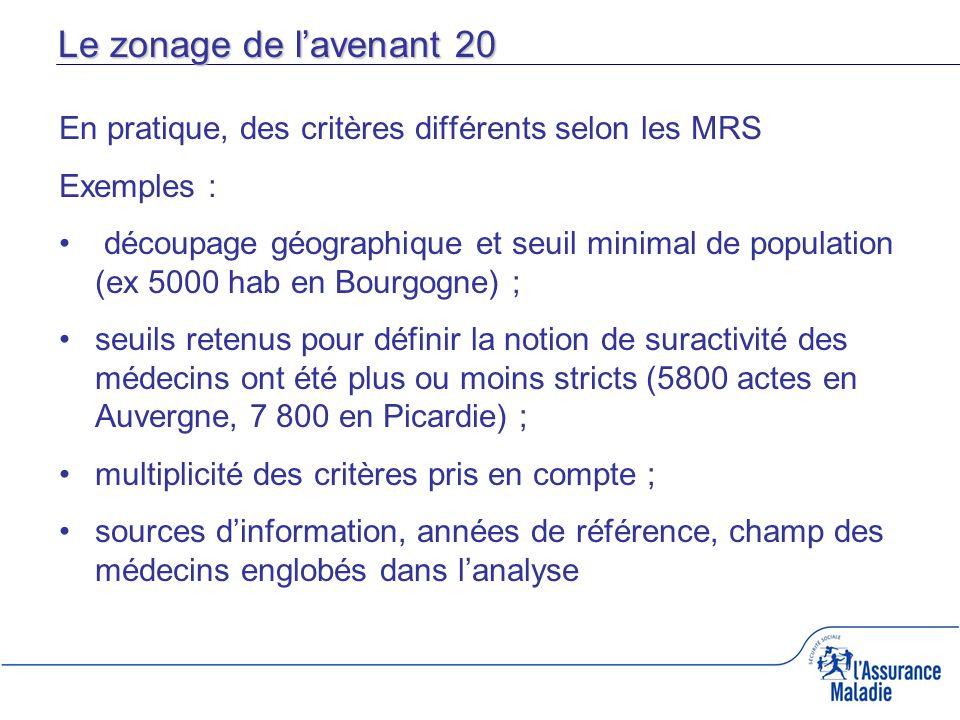 Le zonage de lavenant 20 En pratique, des critères différents selon les MRS Exemples : découpage géographique et seuil minimal de population (ex 5000