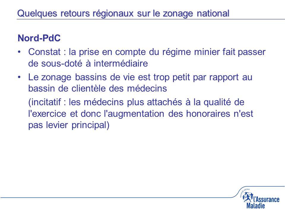 Quelques retours régionaux sur le zonage national Nord-PdC Constat : la prise en compte du régime minier fait passer de sous-doté à intermédiaire Le z