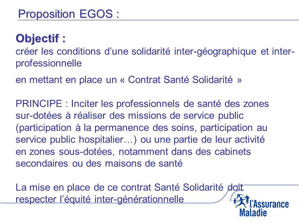 26 MPS-16/06/2005 en mettant en place un « Contrat Santé Solidarité » PRINCIPE : Inciter les professionnels de santé des zones sur-dotées à réaliser d