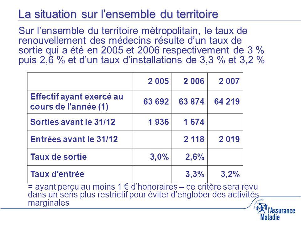 Sur lensemble du territoire métropolitain, le taux de renouvellement des médecins résulte dun taux de sortie qui a été en 2005 et 2006 respectivement