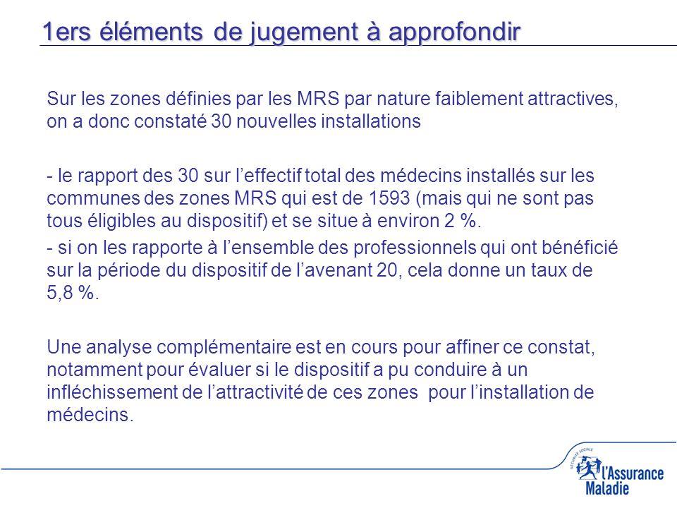 Sur les zones définies par les MRS par nature faiblement attractives, on a donc constaté 30 nouvelles installations - le rapport des 30 sur leffectif