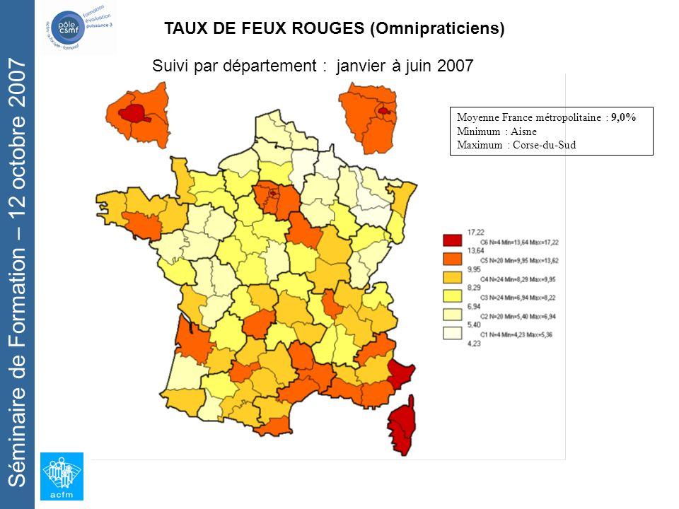 Séminaire de Formation – 12 octobre 2007 TAUX DE FEUX ROUGES (Omnipraticiens) Suivi par département : janvier à juin 2007 Moyenne France métropolitaine : 9,0% Minimum : Aisne Maximum : Corse-du-Sud