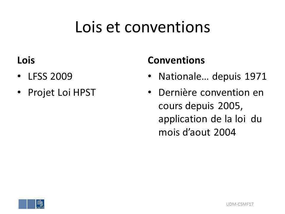 Lois et conventions Lois LFSS 2009 Projet Loi HPST Conventions Nationale… depuis 1971 Dernière convention en cours depuis 2005, application de la loi