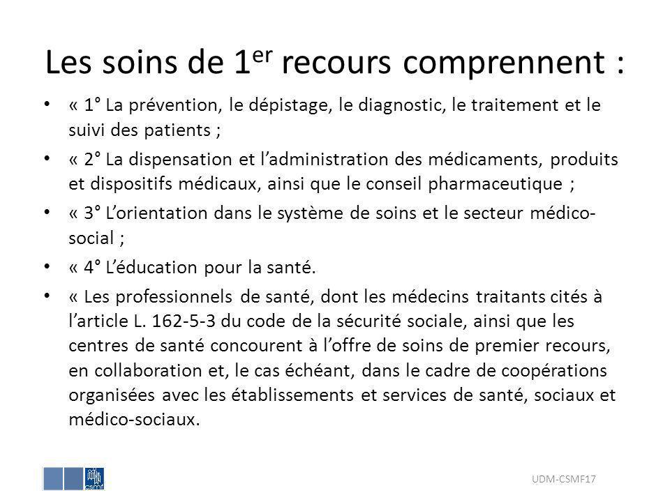 Les soins de 1 er recours comprennent : « 1° La prévention, le dépistage, le diagnostic, le traitement et le suivi des patients ; « 2° La dispensation