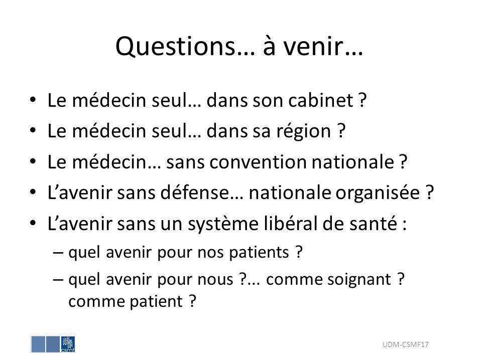 Questions… à venir… Le médecin seul… dans son cabinet ? Le médecin seul… dans sa région ? Le médecin… sans convention nationale ? Lavenir sans défense