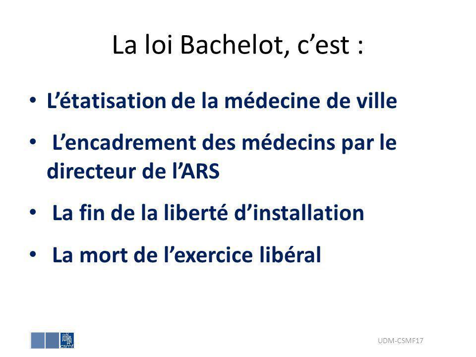 La loi Bachelot, cest : Létatisation de la médecine de ville Lencadrement des médecins par le directeur de lARS La fin de la liberté dinstallation La