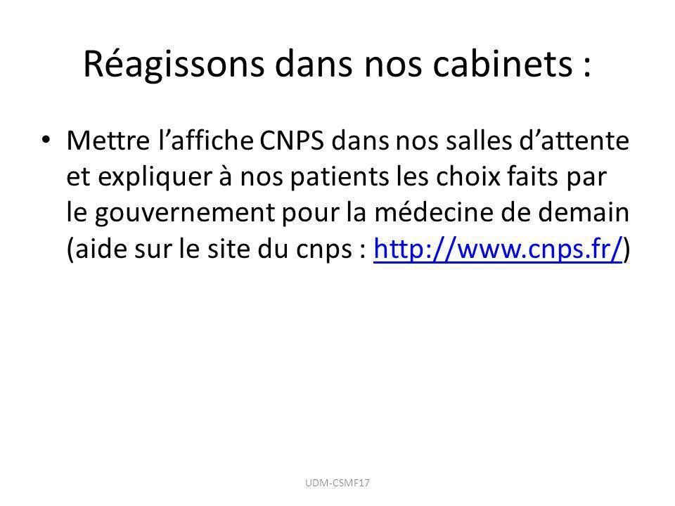 Réagissons dans nos cabinets : Mettre laffiche CNPS dans nos salles dattente et expliquer à nos patients les choix faits par le gouvernement pour la m