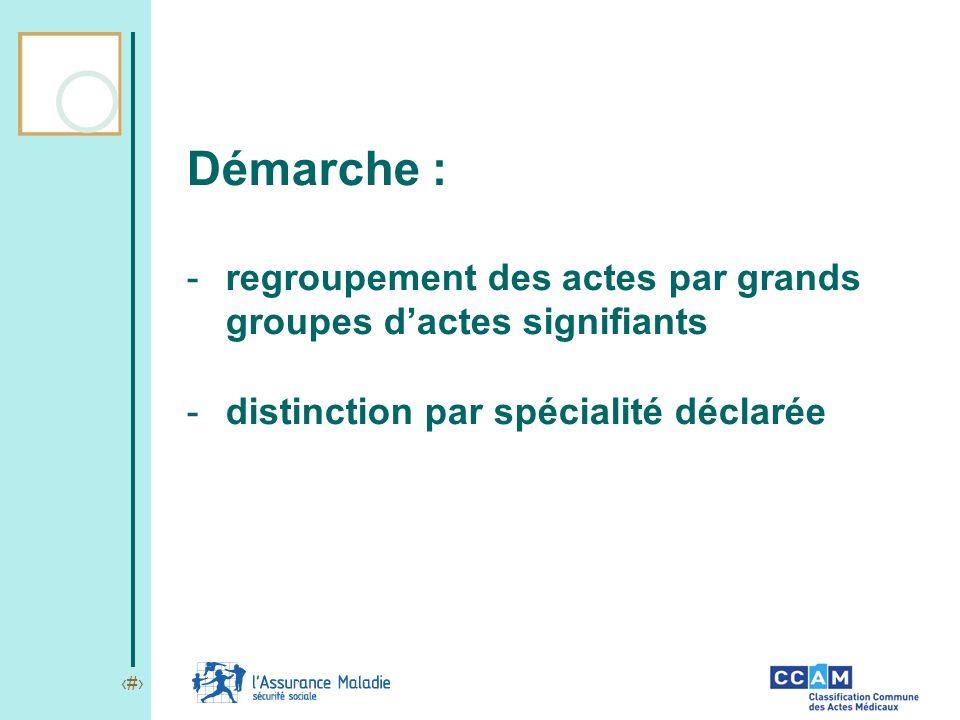 2 Démarche : -regroupement des actes par grands groupes dactes signifiants -distinction par spécialité déclarée