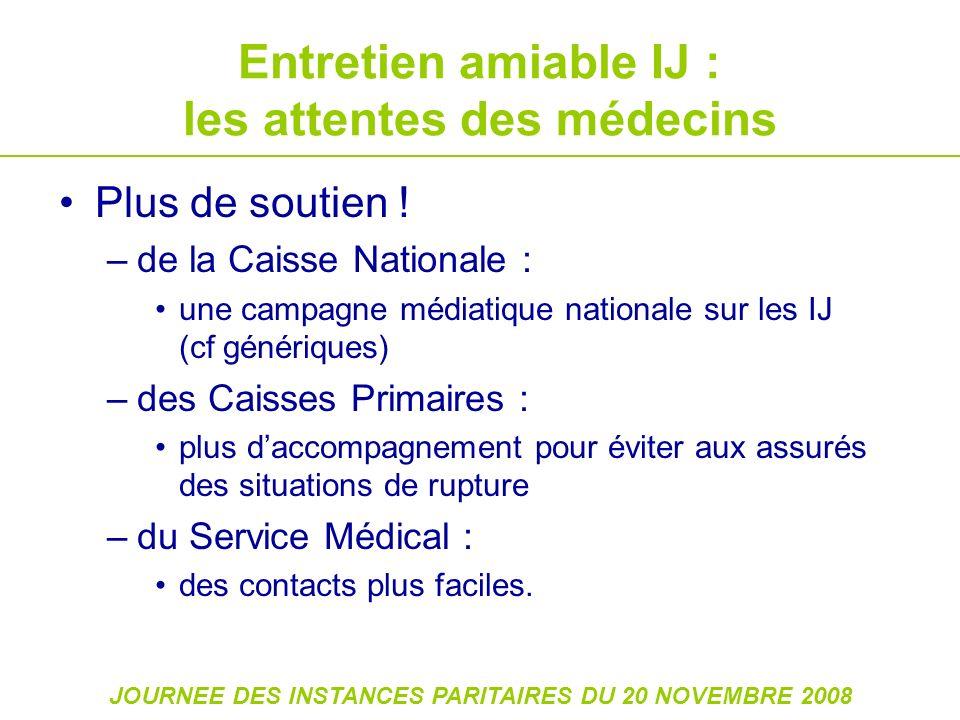 JOURNEE DES INSTANCES PARITAIRES DU 20 NOVEMBRE 2008 Entretien amiable IJ : les attentes des médecins Plus de soutien .