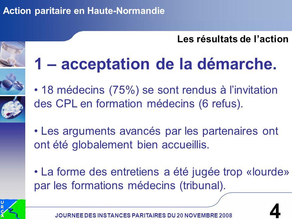 JOURNEE DES INSTANCES PARITAIRES DU 20 NOVEMBRE 2008 4 Action paritaire en Haute-Normandie Les résultats de laction 1 – acceptation de la démarche.