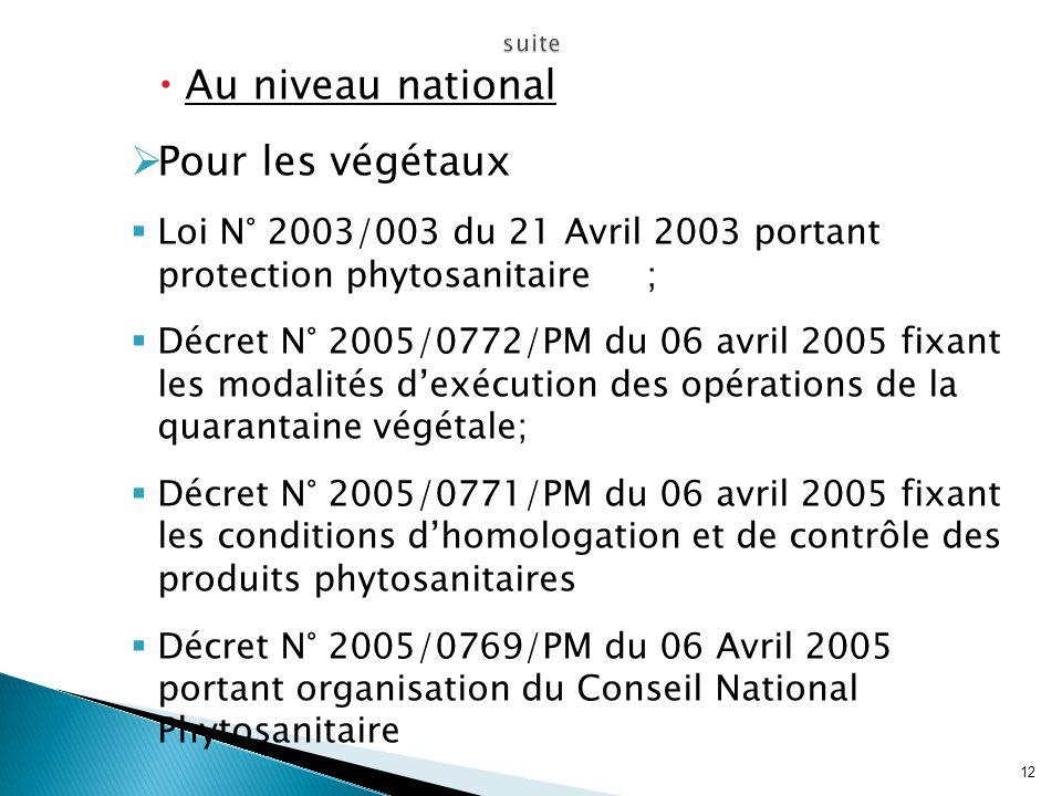 Au niveau national Pour les végétaux Loi N° 2003/003 du 21 Avril 2003 portant protection phytosanitaire ; Décret N° 2005/0772/PM du 06 avril 2005 fixa