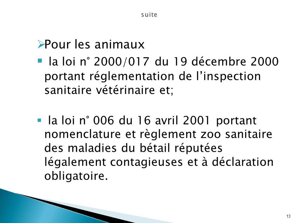 Pour les animaux la loi n° 2000/017 du 19 décembre 2000 portant réglementation de linspection sanitaire vétérinaire et; la loi n° 006 du 16 avril 2001