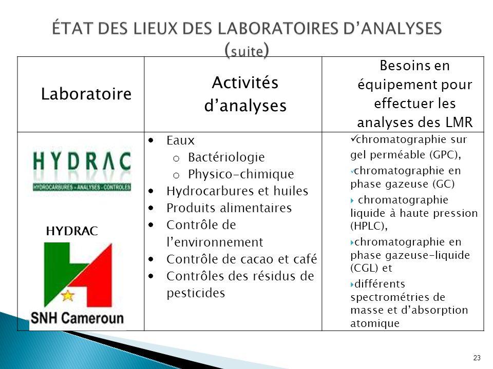 Laboratoire Activités danalyses Besoins en équipement pour effectuer les analyses des LMR HYDRAC Eaux o Bactériologie o Physico-chimique Hydrocarbures