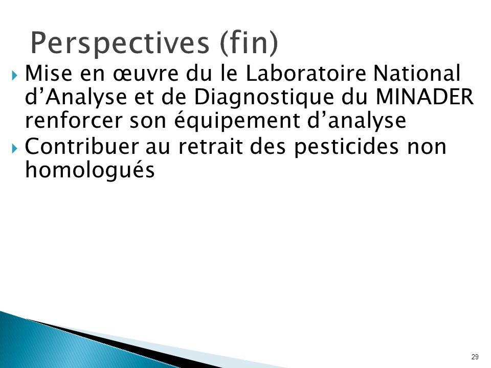 Mise en œuvre du le Laboratoire National dAnalyse et de Diagnostique du MINADER renforcer son équipement danalyse Contribuer au retrait des pesticides