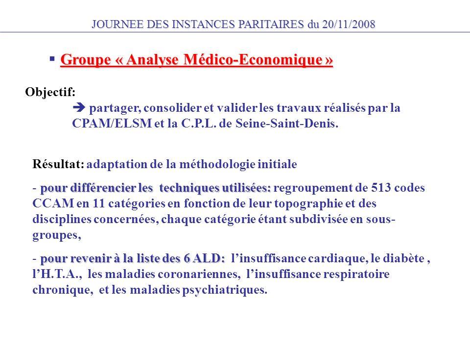 JOURNEE DES INSTANCES PARITAIRES du 20/11/2008 Groupe « Analyse Médico-Economique » Objectif: partager, consolider et valider les travaux réalisés par la CPAM/ELSM et la C.P.L.