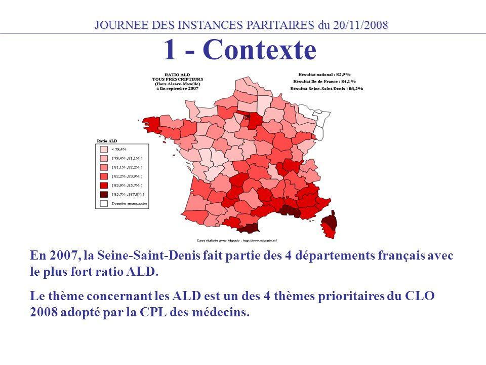 JOURNEE DES INSTANCES PARITAIRES du 20/11/2008 1 - Contexte En 2007, la Seine-Saint-Denis fait partie des 4 départements français avec le plus fort ratio ALD.
