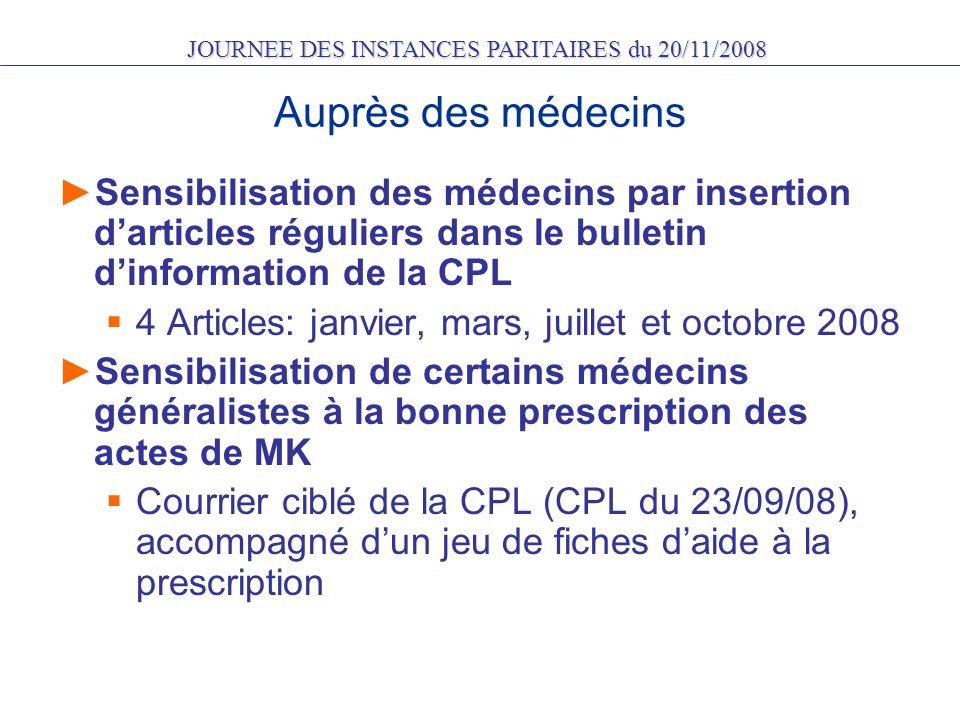 JOURNEE DES INSTANCES PARITAIRES du 20/11/2008 5 - Les 10 premiers radiologues