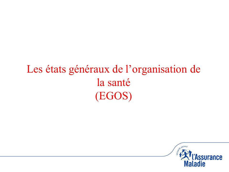 Parties signataires 16/07/0814 Les états généraux de lorganisation de la santé (EGOS)