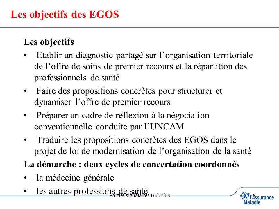 Parties signataires 16/07/0815 Les objectifs des EGOS Les objectifs Etablir un diagnostic partagé sur lorganisation territoriale de loffre de soins de premier recours et la répartition des professionnels de santé Faire des propositions concrètes pour structurer et dynamiser loffre de premier recours Préparer un cadre de réflexion à la négociation conventionnelle conduite par lUNCAM Traduire les propositions concrètes des EGOS dans le projet de loi de modernisation de lorganisation de la santé La démarche : deux cycles de concertation coordonnés la médecine générale les autres professions de santé