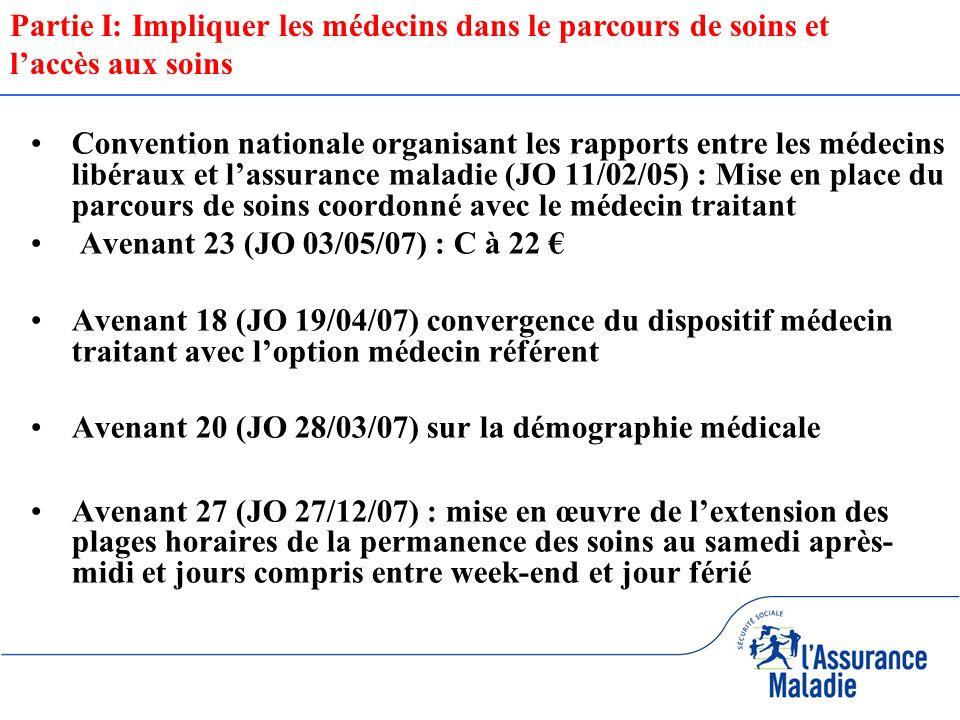 Parties signataires 16/07/083 3 MPS-16/06/2005 Convention nationale organisant les rapports entre les médecins libéraux et lassurance maladie (JO 11/02/05) : Mise en place du parcours de soins coordonné avec le médecin traitant Avenant 23 (JO 03/05/07) : C à 22 Avenant 18 (JO 19/04/07) convergence du dispositif médecin traitant avec loption médecin référent Avenant 20 (JO 28/03/07) sur la démographie médicale Avenant 27 (JO 27/12/07) : mise en œuvre de lextension des plages horaires de la permanence des soins au samedi après- midi et jours compris entre week-end et jour férié Partie I: Impliquer les médecins dans le parcours de soins et laccès aux soins