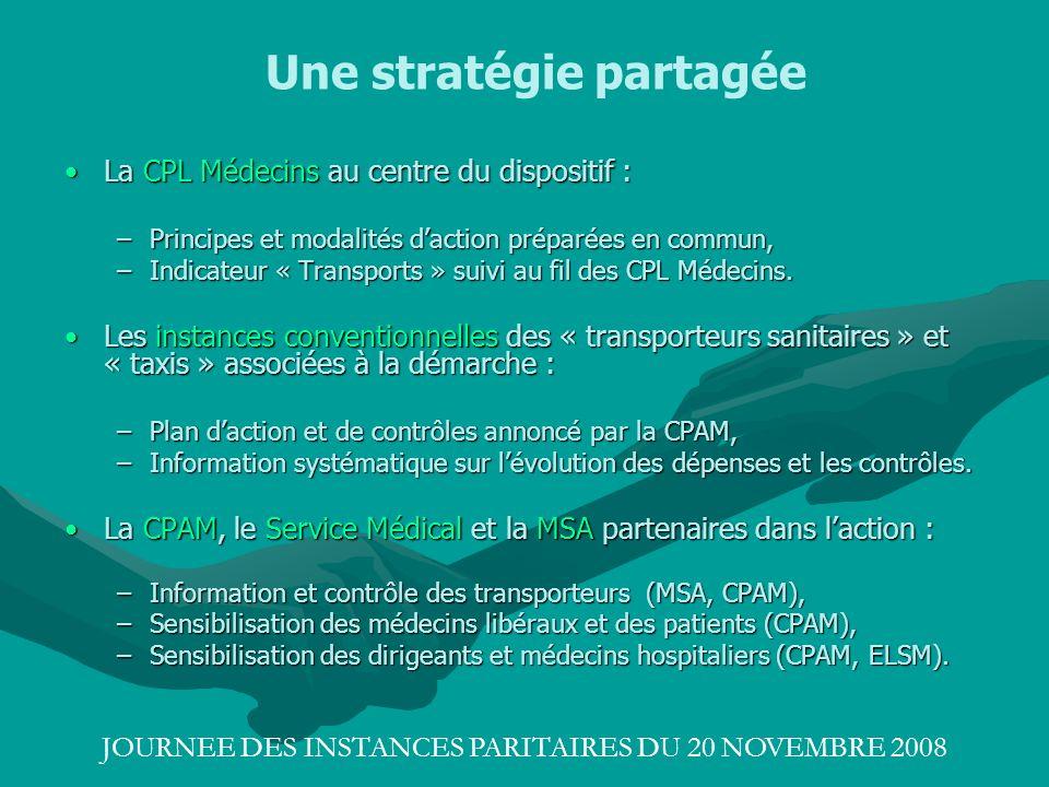 JOURNEE DES INSTANCES PARITAIRES DU 20 NOVEMBRE 2008 Une stratégie partagée La CPL Médecins au centre du dispositif :La CPL Médecins au centre du disp