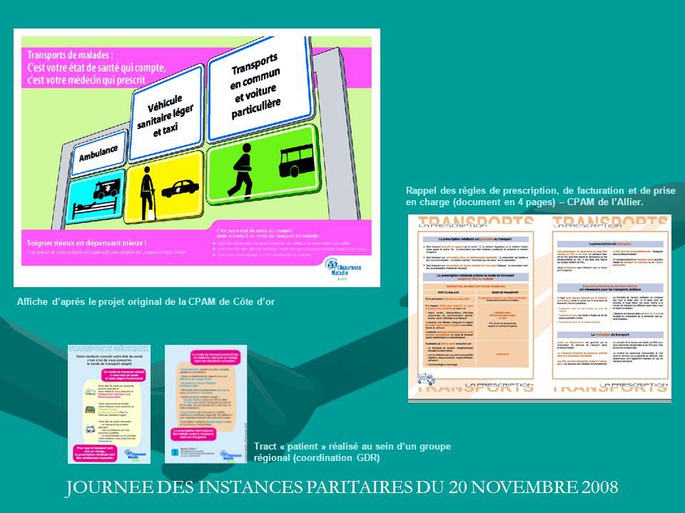 JOURNEE DES INSTANCES PARITAIRES DU 20 NOVEMBRE 2008 Affiche daprès le projet original de la CPAM de Côte dor Rappel des règles de prescription, de fa